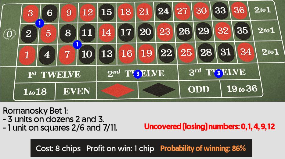 Www 777 online casino